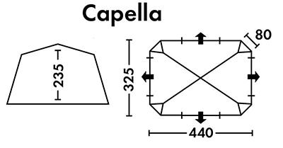 Capella схема